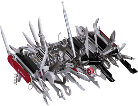 Swiss army knife with a lot of features